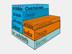 Docker Kernel - داکر