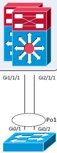 Cisco-VSS-MEC-2
