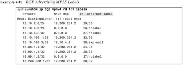 show ip bgp vpnv4 rd labels